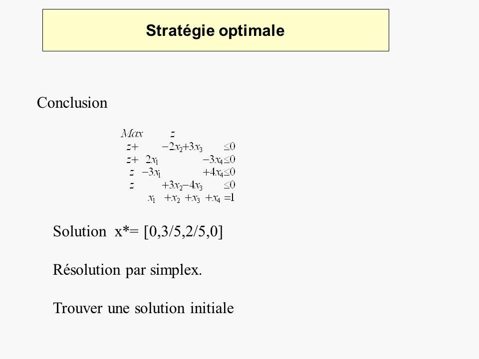 Stratégie optimale Conclusion. Solution x*= [0,3/5,2/5,0] Résolution par simplex.